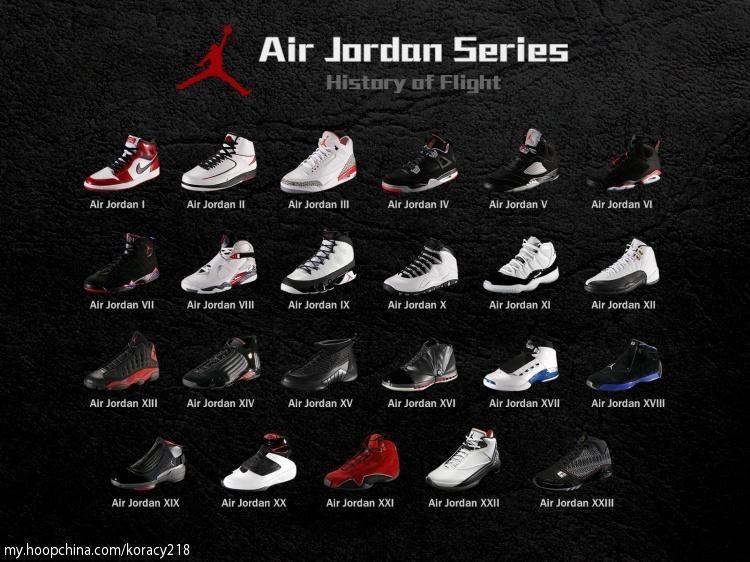 All retro jordans 1 23