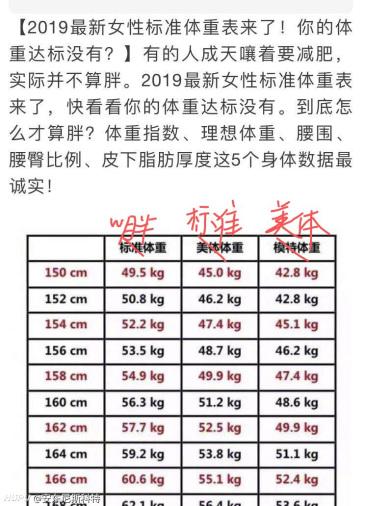 標準 体重 センチ 158 身長158cm女性の平均体重・理想体重は?158センチの標準体重・モデル体重も