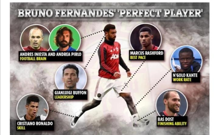B费选出心目中最完美球员模型:C罗+坎特+布冯+伊涅斯塔+皮尔洛  足球话题区