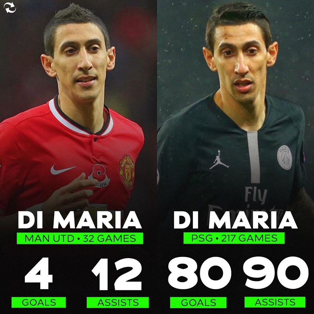迪马利亚应该留在曼联吗?  足球话题区